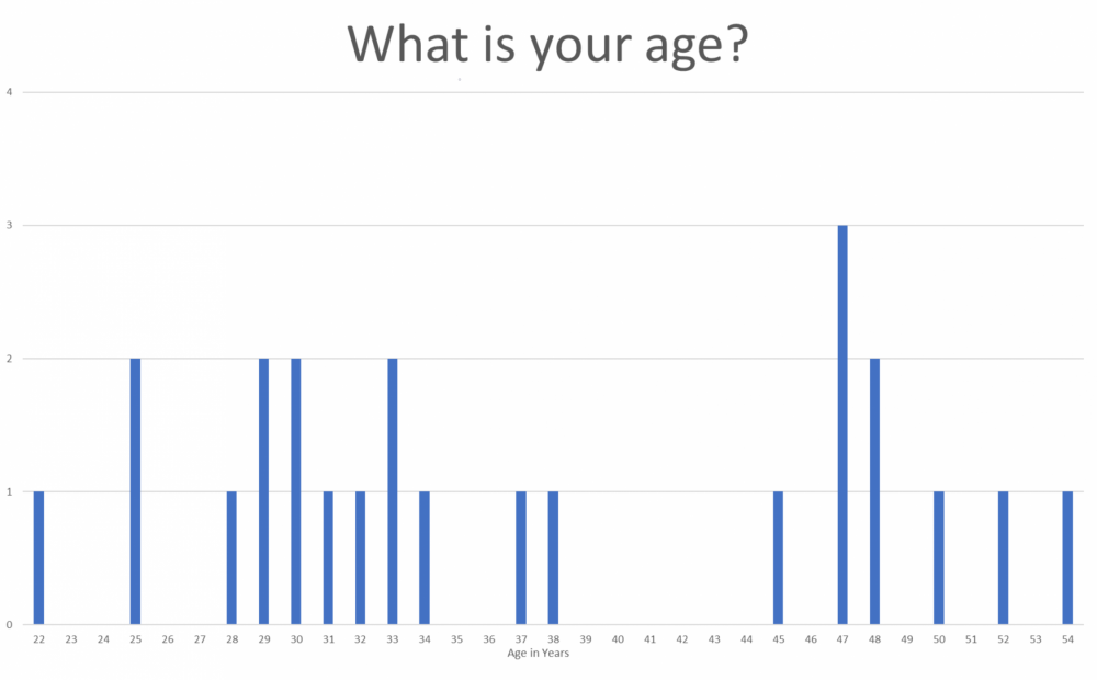 2-what is your age-cropped
