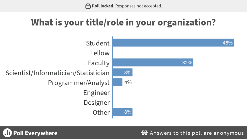 5-what-is-your-title-role-in-your-organization