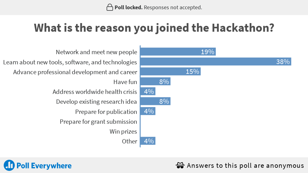 7-what-is-the-reason-you-joined-the-hackathon